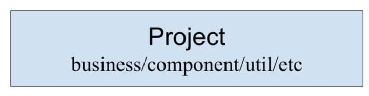 Android 项目分包设计